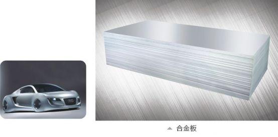 明泰铝业汽车板材