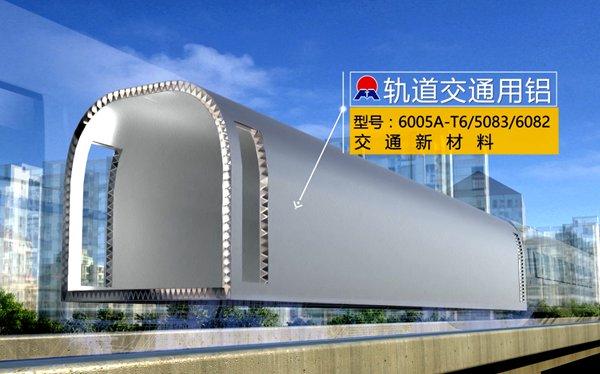 轨道交通用铝板
