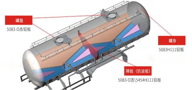 常见5454|5083|5754|5052罐车铝板,厂家直销,价格实惠